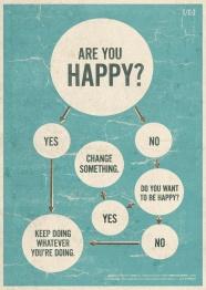 happychart