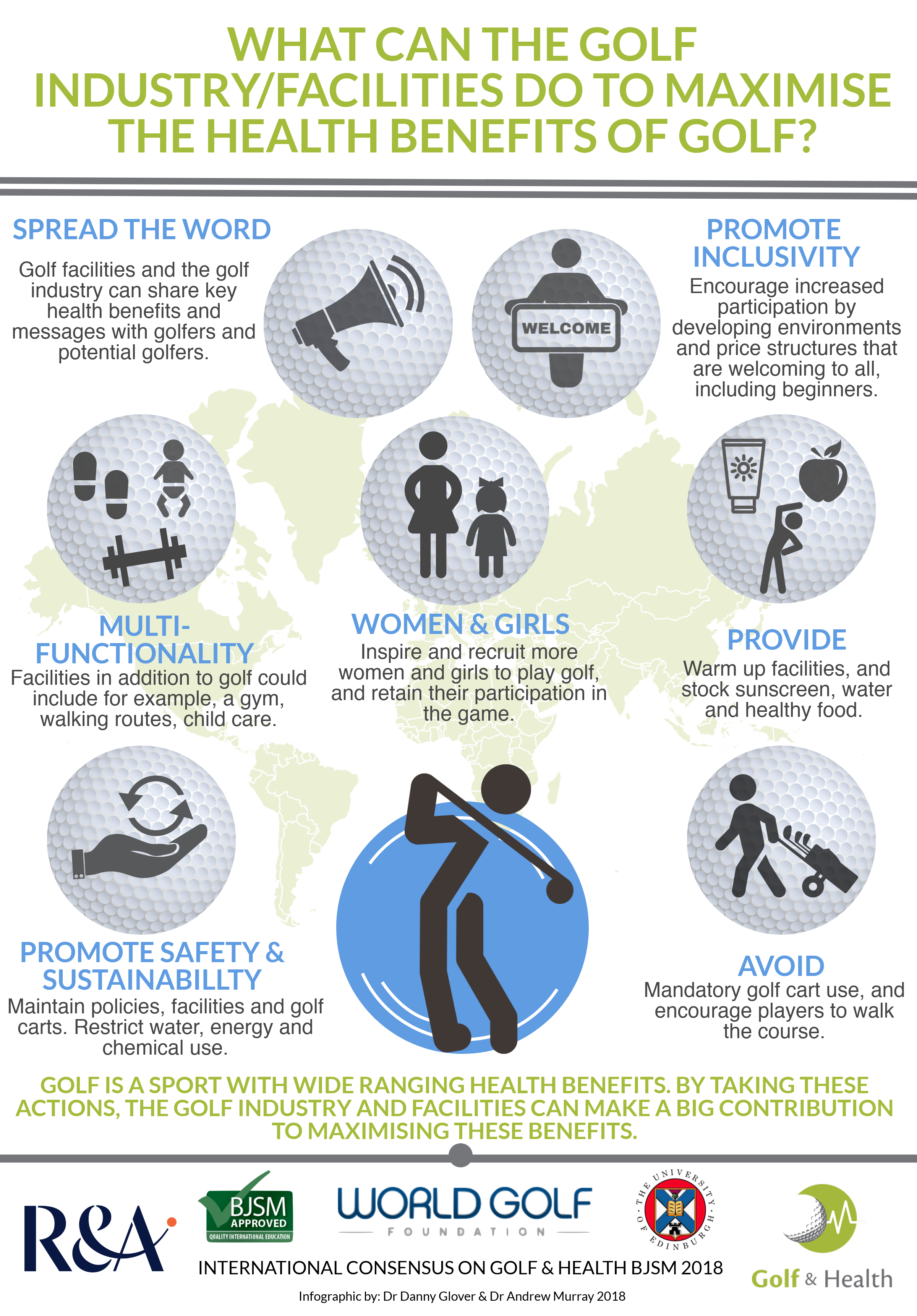 Infographic Golf-Health 2